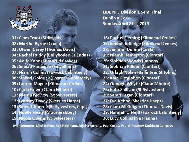 List of names of the Dublin side that will face Cork in the Lidl Ladies NFL Semi final